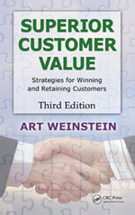 the art of retaining customers and building brand loyalty Attracting the right customers and building brand loyalty  of recruiting and retaining great people at  with food or art-focused.