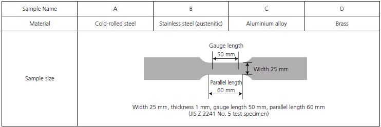 Tensile test for metallic materials using strain rate control and click here for larger image ccuart Image collections