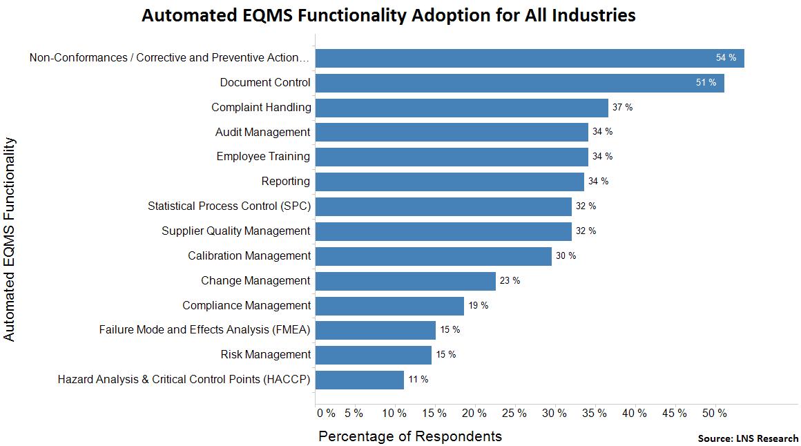 How tqm help an organization to adopt invironment change - Best custom ...