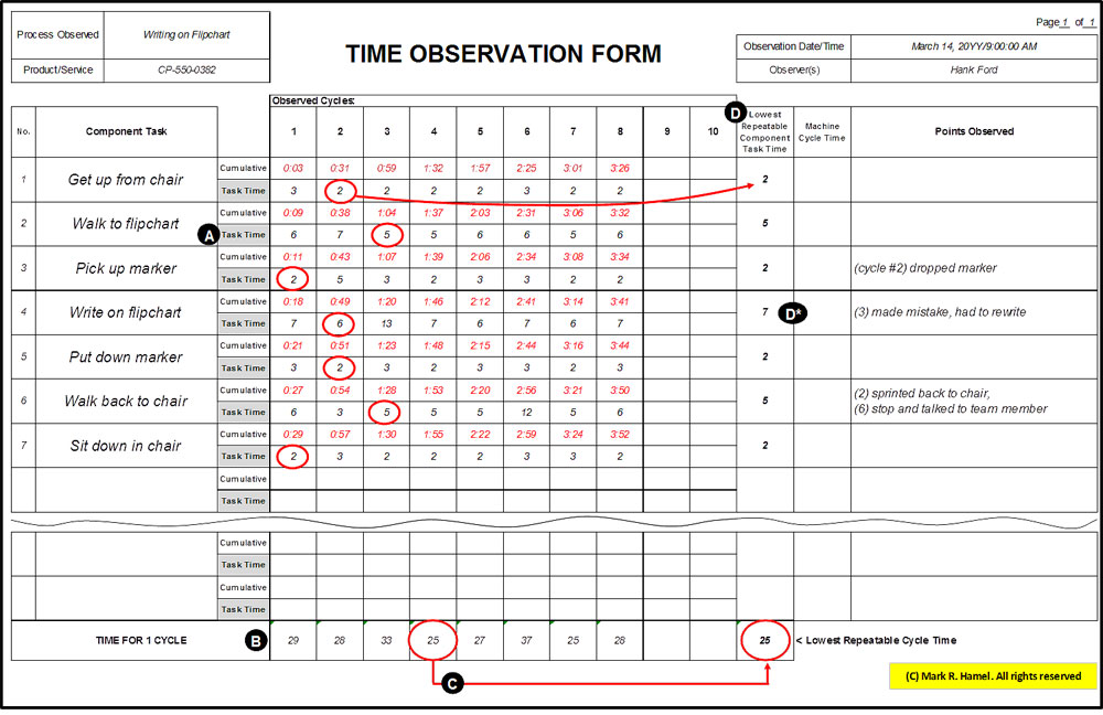 Time Observation Form Math  Quality Digest