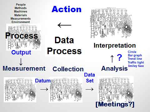 the universal process flowchart  u00d7 4 quality digest qc process flow chart qc process flow chart qc process flow chart qc process flow chart