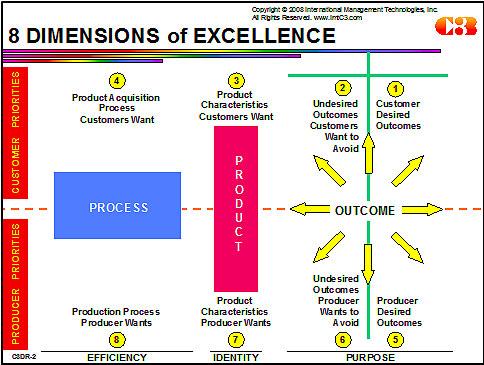 how to create a customer service culture