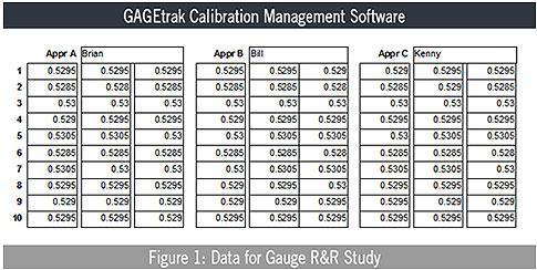 gauge r r