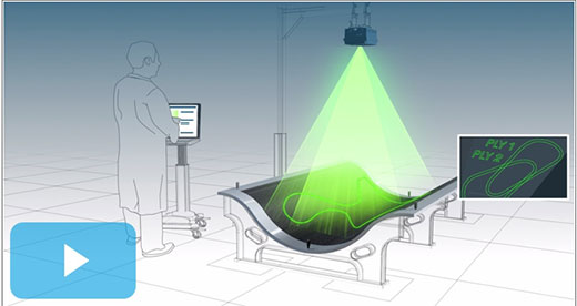 laser projection for composites layup