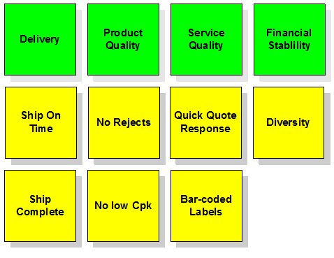 procedure for determining context of the organization and interested parties iso 14001