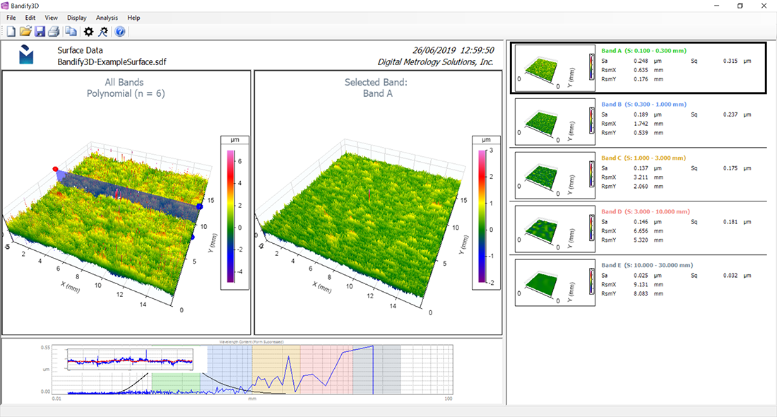 Digital Metrology Releases Multi-Band Surface Texture Analysis