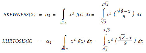 Problems With Skewness And Kurtosis Part One Quality Digest