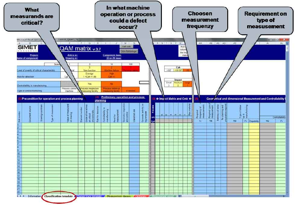 Implementation of the quality assurance matrix and for Quality assurance spreadsheet template
